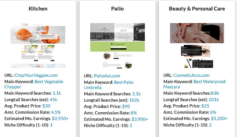 Brandbuilders-sites