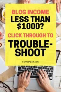 Troubleshoot your blog earnings