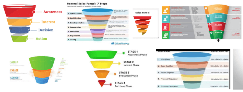 sales-funnel-images
