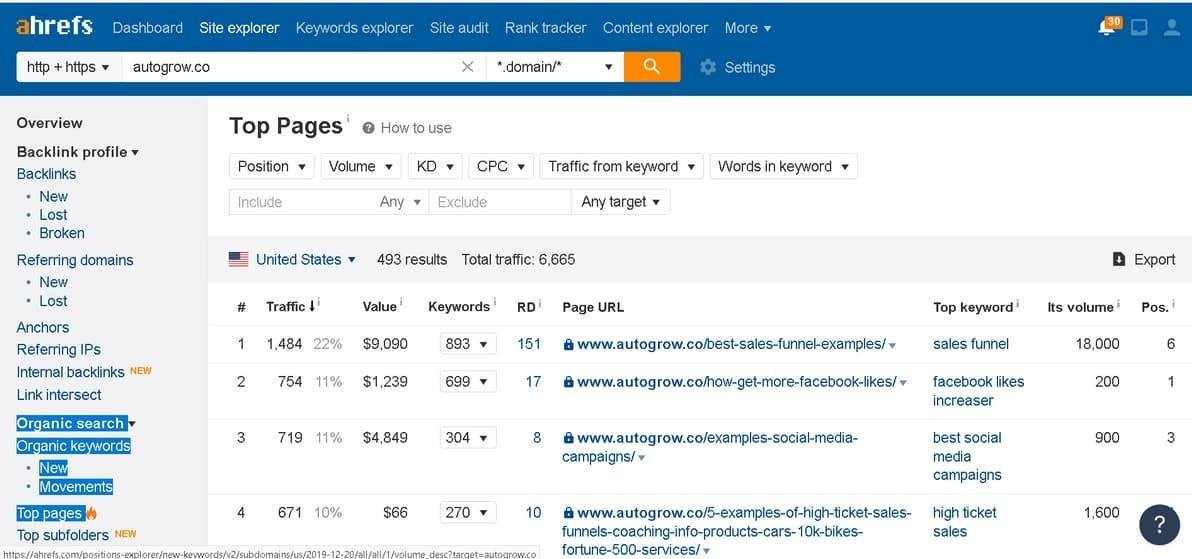 autogrow top pages
