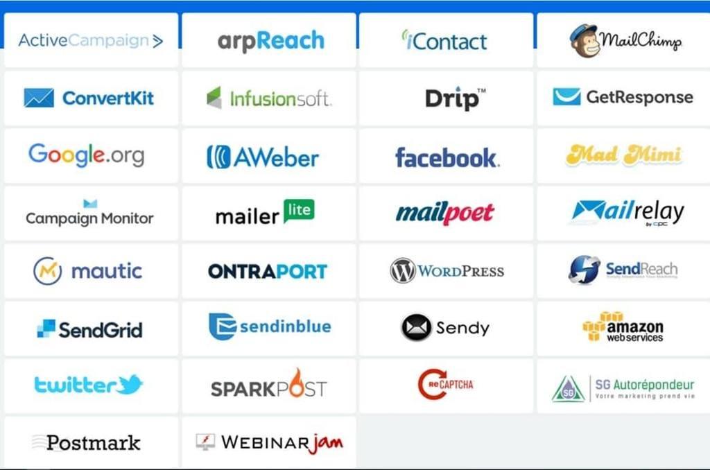 thrive integrations list