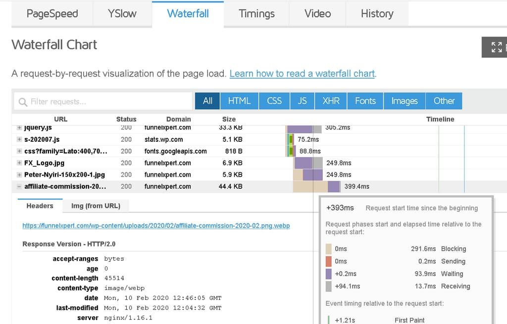 image webp loading