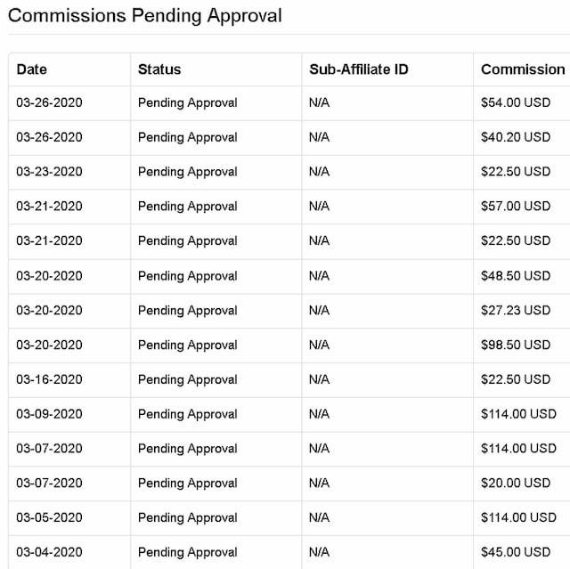 Mar 2020 Commissions